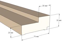 Размеры деревянного добора