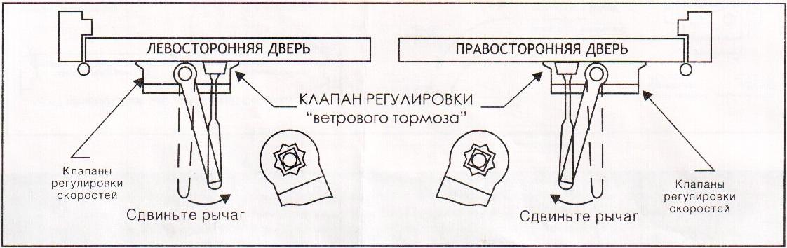 Инструкция установки доводчика
