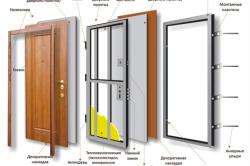 Основные этапы работы при обивке входных дверей