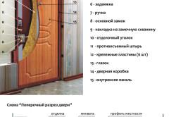 Полимерно-порошковая покраска двери