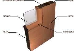 Схема оклейки двери шпоном