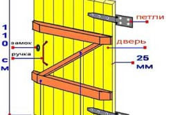 Схема сборки дверей