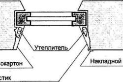 Схема устройства откоса из гипсокартона на клею