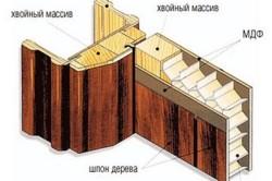 Конструкция и материалы для деревянной двери
