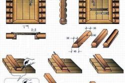 Схема изготовления банной двери