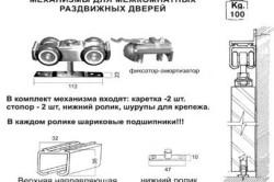 Пример комплектации механизмов раздвижной двери