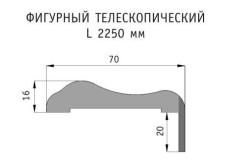 Размеры наличника