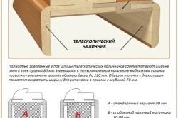 Установка дверей с телескопическими наличниками