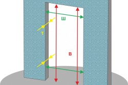 Параметры для разметки дверного проема