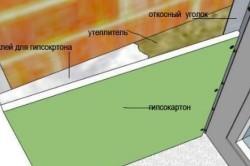 Схема монтажа гипсокартона на дверной откос