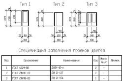Cхема заполнения дверных проемов