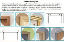 Угол запила планок для установки дверных наличников