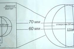 Схема разметки для установки ручки в межкомнатную дверь