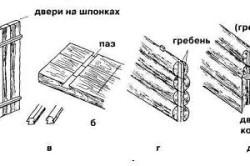 Изготовление шпунтованных банных дверей