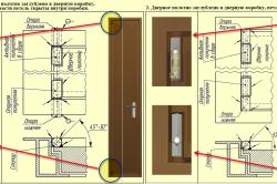 Схемы установки петель на металлическую дверь