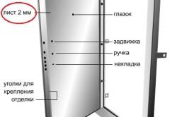 Выбор толщины листа двери
