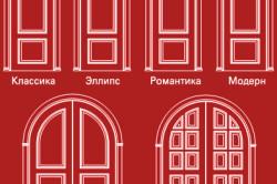 Виды арочных дверей