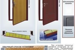 Схема установки железных дверей