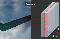 Схема многослойного стекла Триплекс