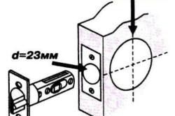 Схема установки защелки в межкомнатную дверь