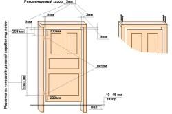 Чертеж деревянной двери