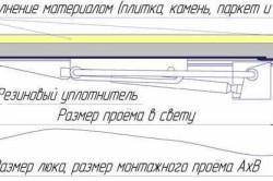 Схема двери техно