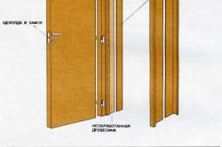 Схема дверного набора