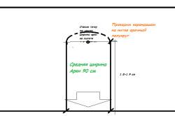 Схема монтажа арки