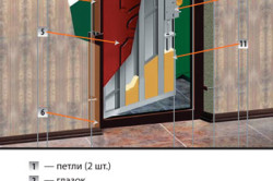 Схема монтажа металлической двери
