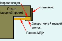 Схема отделки дверного проема панелями МДФ