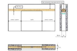 Схема подготовки ниши под дверь-пенал