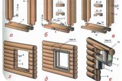 Схема сборки дверной коробки для бревенчатого строения