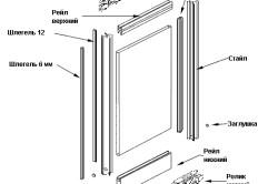 Раздвижные двери своими руками: конструкции и способы монтажа (фото, видео, чертежи)