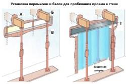 Схема установки балок и перемычки для пробивания проема в стене