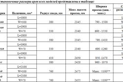 Установочные размеры арок всех моделей