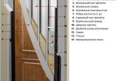 Конструкция стальной входной взломостойкой двери ДС3
