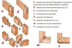 Варианты соединения пазов дверной коробки