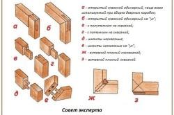 Шиповые соединения деревянных изделий
