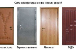 Самые распространенные модели входных дверей