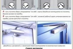 Правила установки доводчика и выбора устройства