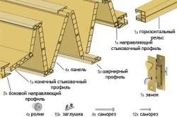 Схема элементов складывающейся двери