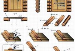 Схема изготовления дверного полотна