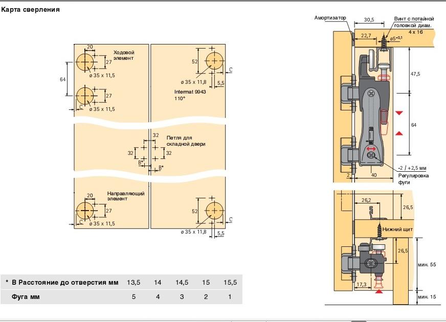 Двери гармошки инструкция по установке