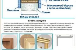 Схема установки дверных наличников