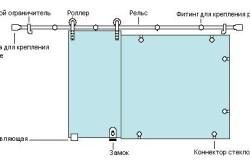 Конструкция стеклянных раздвижных дверей