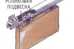 Механизм откатной двери