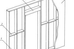 Схема устройства перегородки из гипсокартона с дверным проемом