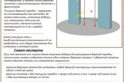 Значения, необходимые для расчета дверного проема