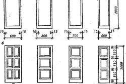 Размеры типовых межкомнатных дверей