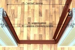 Схема установки дверной коробки в проем